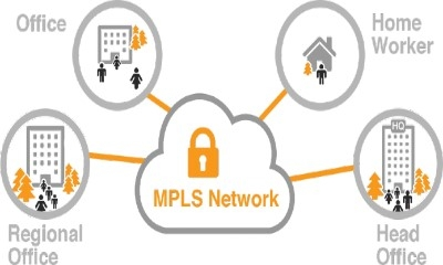 MPLS VPN: OVERLAPPING VPN